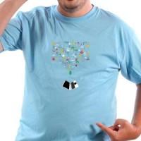 Majica Komponente