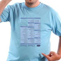 Majica PHP CheatSheet