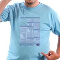 T-shirt Php Cheatsheet
